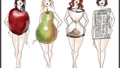 kūno formos tipai